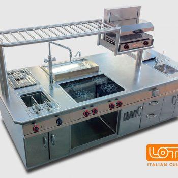 cucine ad incasso professionali | Artebianca – Blog