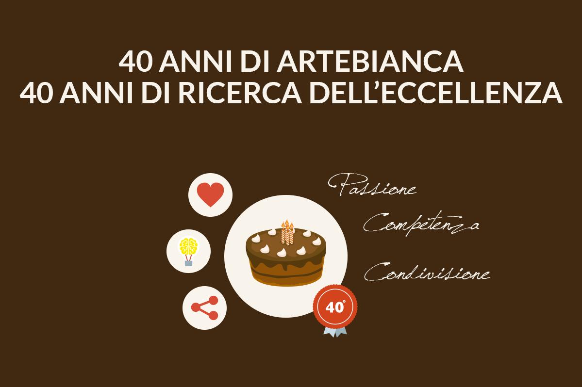 40 anni di Artebianca, 40 anni di ricerca dell'eccellenza.